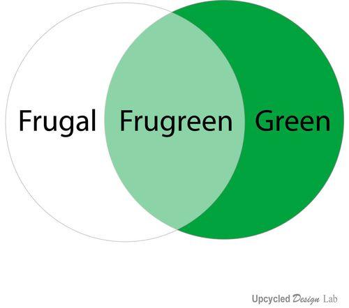 Frugreen